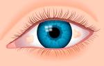 Желтое пятно на белке глаза болит